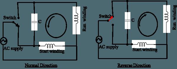 Single Phase Motor Forward Reverse Wiring Diagram Pdf