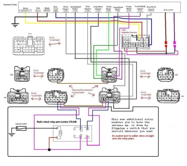 Car Audio Wiring Color Codes