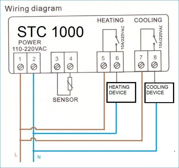 Wiring Diagram Brew Car Wiring Diagram Homebrewing And Beer Stc 1000