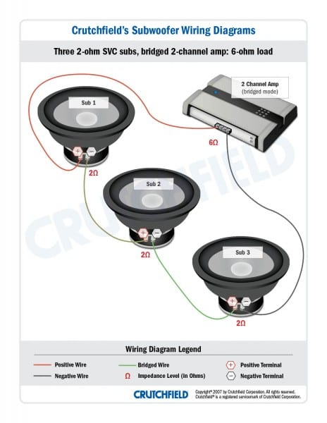 Subwoofer Wiring Diagram Dual 1 Ohm And 2 Sub