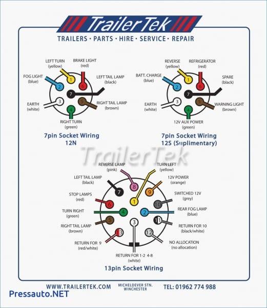 Towbar Fitting Trailertek Of 7 Way Trailer Plug Wiring Diagram To