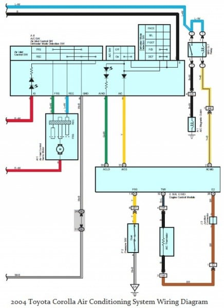 1995 Toyota Camry Air Conditioning Wiring Diagram