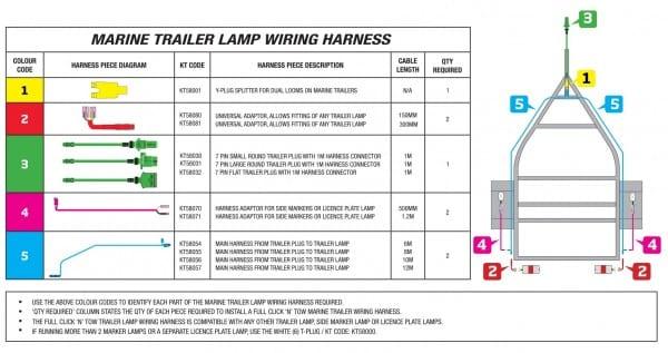 Trailer Wiring Diagram 7 Way