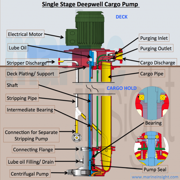 Two Line Jet Pump Diagram