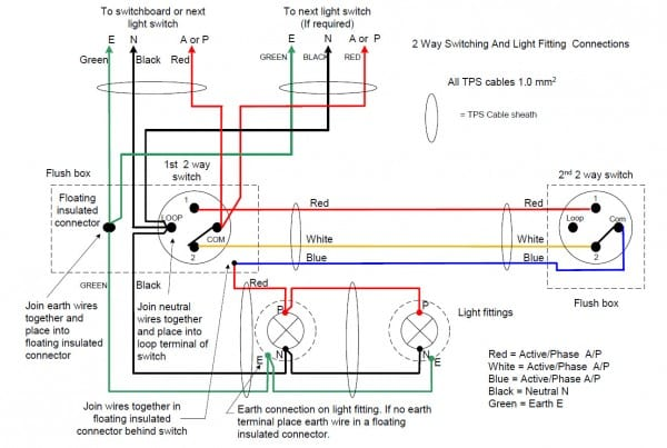 Lighting 2 Way Switching Wiring Diagram