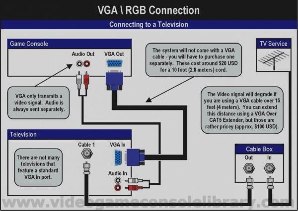 Vga To Audio Diagram