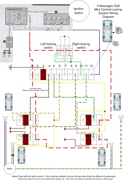 Wiring Diagram Vw Golf Mk3
