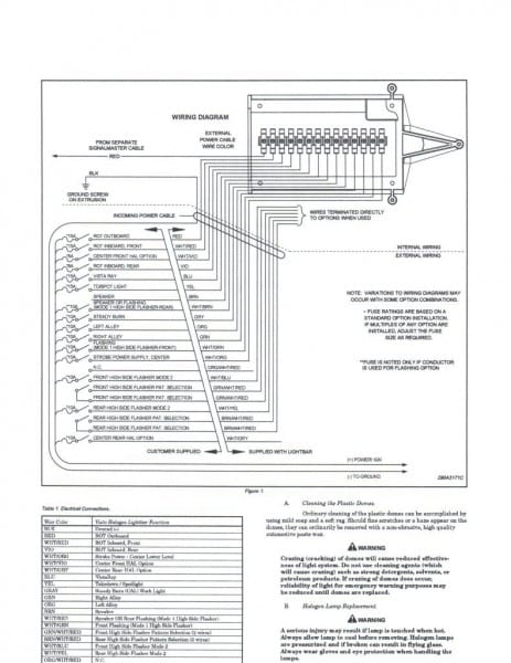 Whelen Light Bar Wiring Diagram