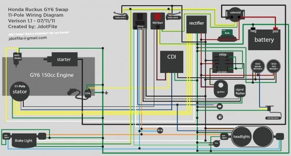 Gy6 Electrical Diagram