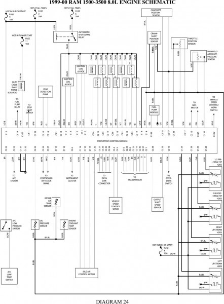 2003 Dodge Durango Stereo Wiring Diagram from www.tankbig.com