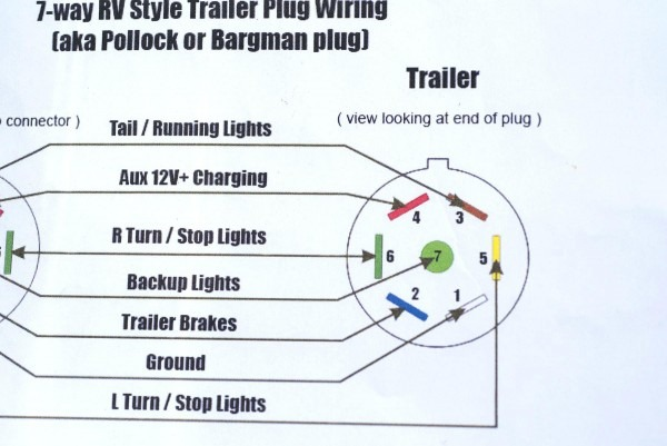7 Pin N Type Trailer Plug Wiring Diagram Youtube And Towing