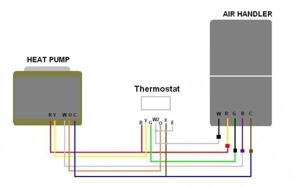 Wiring Diagram Goodman Heat Pump Wire Colors Ac Thermostat Best Of