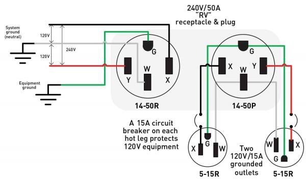 3 Prong 50 Amp Plug Wiring Diagram