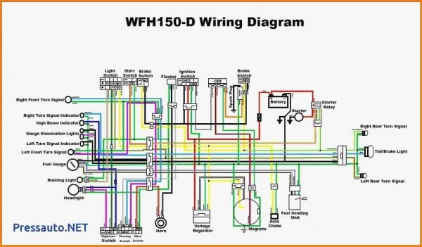 Atv Horn Wiring