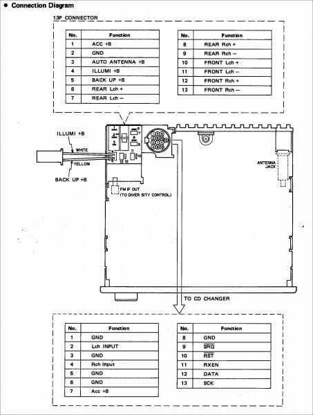 Kenwood Kdc 152 Wiring Diagram