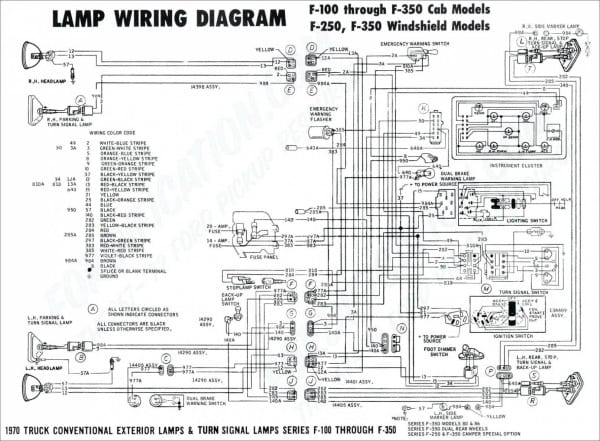 Western Unimount Wiring