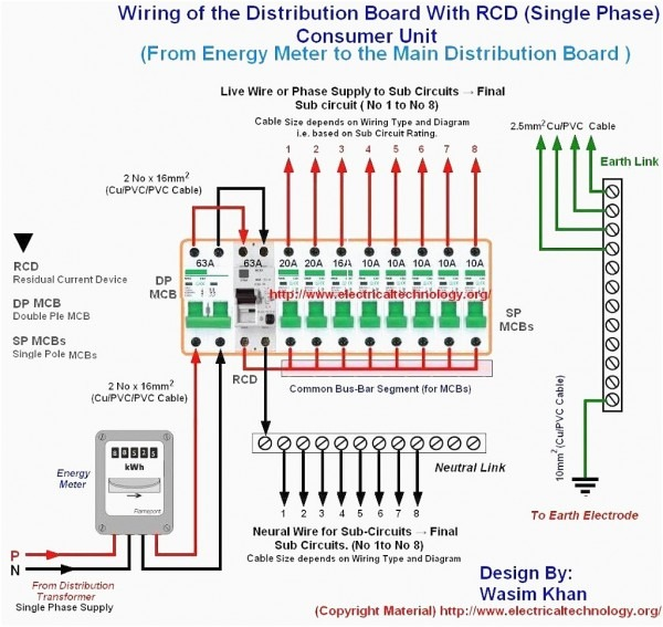 House Fuse Box Diagram