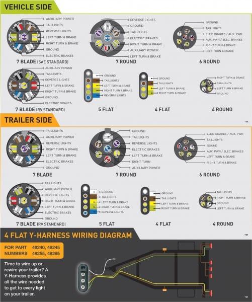 5 Flat Wire Diagram