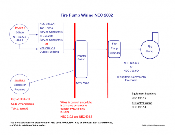 Fire Pump Wiring Diagram