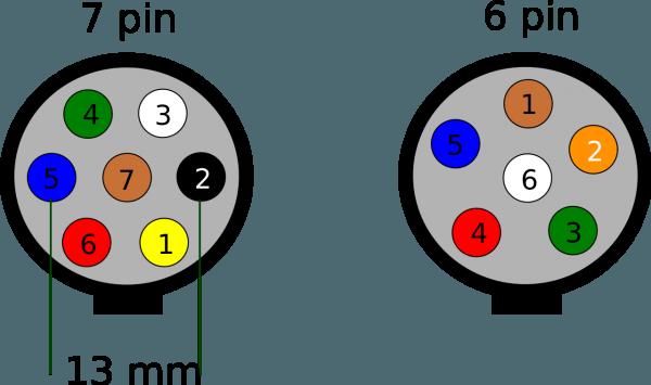 7 Pin Small Round Trailer Plug