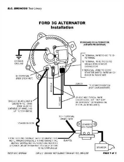 1979 Ford 302 Alternator Wiring Diagram