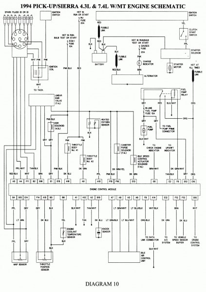 1970 Gm Ignition Switch Wiring Diagram