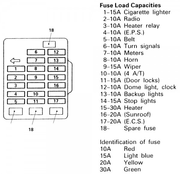 99 Camry Fuse Diagram  U2013 Car Wiring Diagram