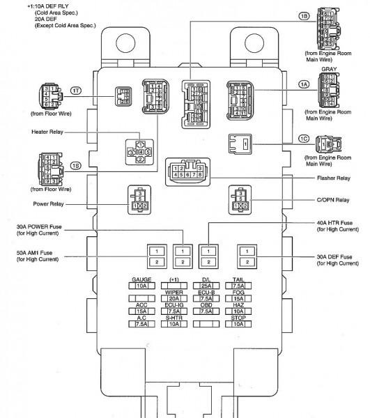 Ecu Fuse Diagram