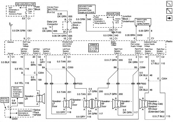 Wiring Diagram For 2005 Chevy Avalanche