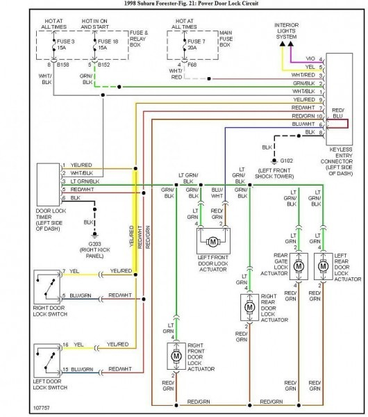 Diagram  1999 Subaru Forester Starter Wiring Diagram Full