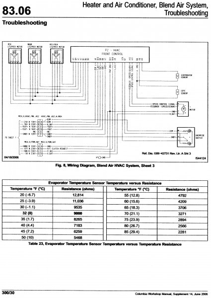 back up alarm wiring diagrams freightliner m2 wiring hot