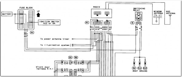 Wiring Diagram 2002 Nissan Altima Radio Bose Hd Quality Lowi Diagram Twirlinglucca It