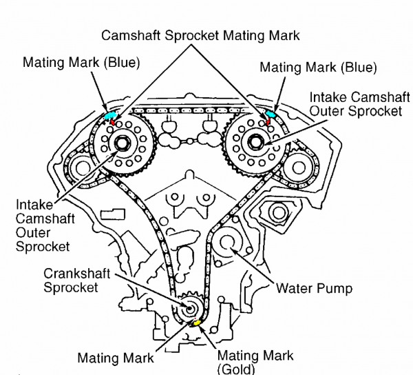 Nissan Maxima Timing Chain Diagrams Questions & Answers (with