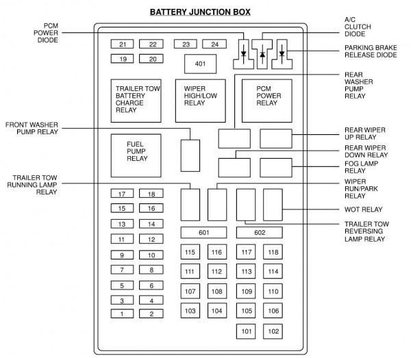 01 Ford F 150 Xlt Fuse Box Diagram