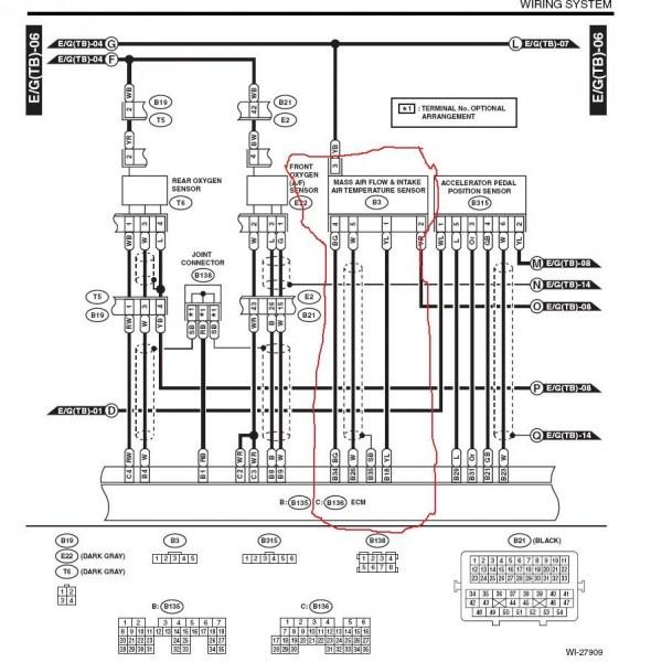 DIAGRAM] Subaru Impreza Ignition Wiring Diagram FULL Version HD Quality Wiring  Diagram - JACKSONWIRING.CONCESSIONARIABELOGISENIGALLIA.ITconcessionariabelogisenigallia.it