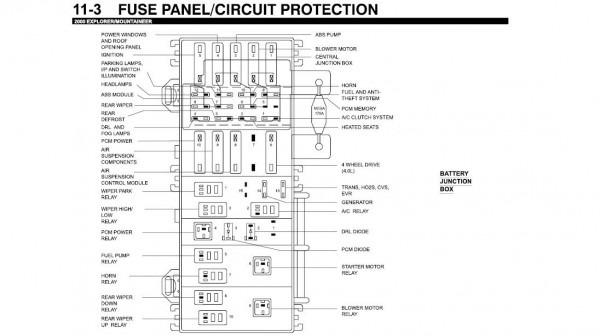 2000 Ford Explorer Xlt Fuse Box Diagram