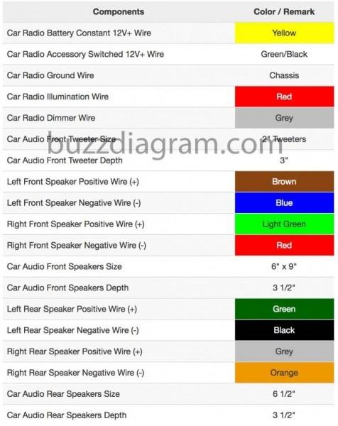 Nissan Frontier Radio Wiring Diagram