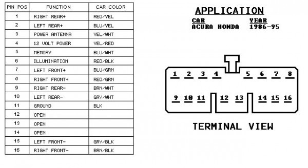 1990 Acura Integra Radio Wiring Diagram