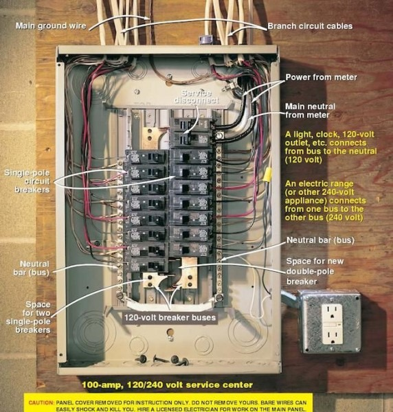 Home Fuse Panel Diagram