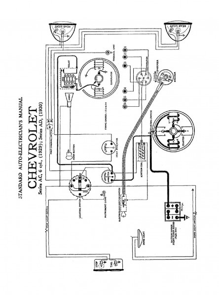 Model A Ignition Diagram