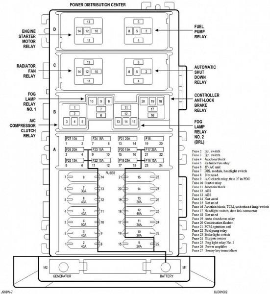 2000 Jeep Cherokee Fuse Relay Diagram