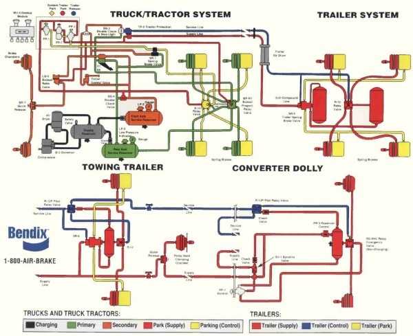 Truck Air Brakes Diagram