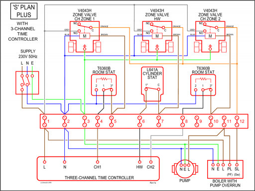 Central Heating Wiring Diagram S Plan