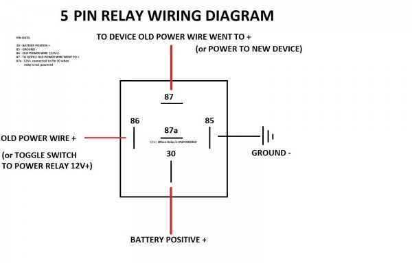5 Pin Bosch Relay Wiring Diagram 0 At Mihella Me For