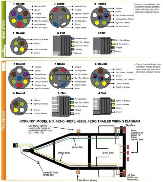 Trailer Hitch Wiring Diagram 7 Pin