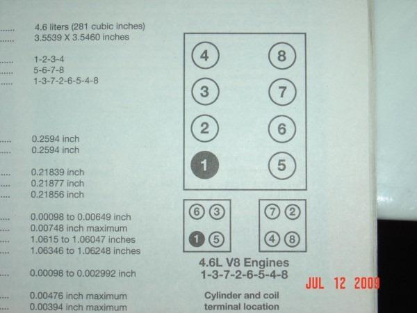 Ford Spark Plug Wiring Diagram 4 6