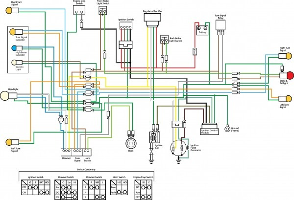 Wiring Diagram 1995 Honda Civic