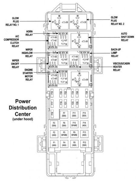 1997 jeep wrangler fuse box diagram