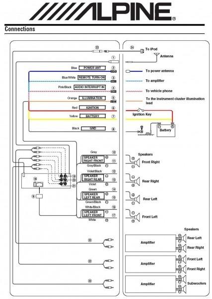 Alpine Head Unit Wiring Diagram