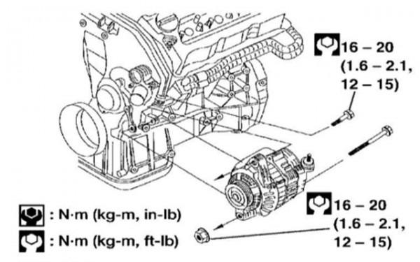 Nissan Altima Alternator Wiring
